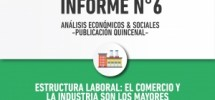 Comercio e industria concentran la mayor parte del trabajo formal